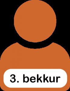 bekk3