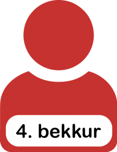 bekk4