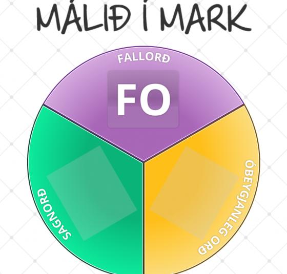 málið í mark